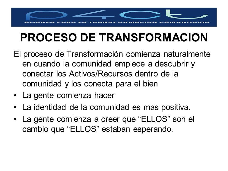 PROCESO DE TRANSFORMACION El proceso de Transformación comienza naturalmente en cuando la comunidad empiece a descubrir y conectar los Activos/Recurso