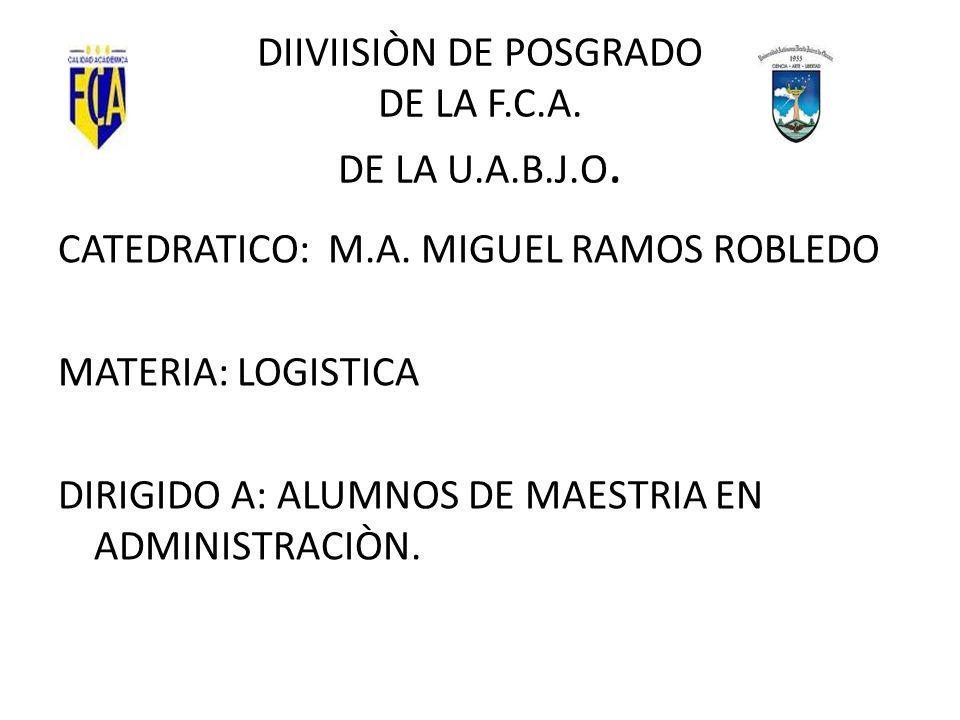 DIIVIISIÒN DE POSGRADO DE LA F.C.A.DE LA U.A.B.J.O.