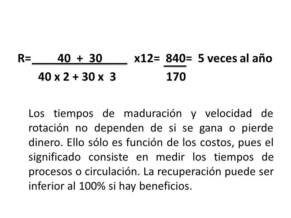 R= 40 + 30 x12= 840= 5 veces al año 40 x 2 + 30 x 3 170 Los tiempos de maduración y velocidad de rotación no dependen de si se gana o pierde dinero.
