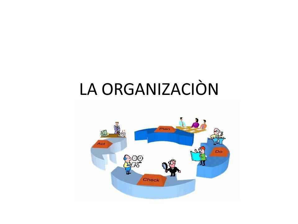 LA ORGANIZACIÒN