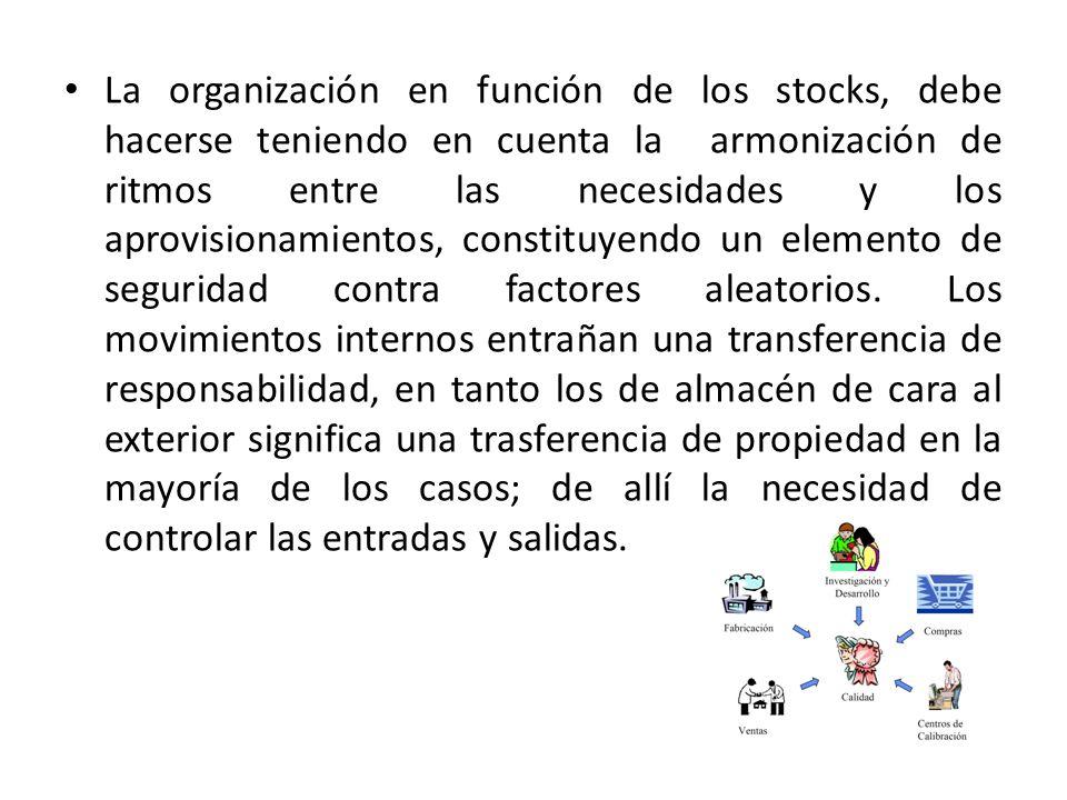La organización en función de los stocks, debe hacerse teniendo en cuenta la armonización de ritmos entre las necesidades y los aprovisionamientos, constituyendo un elemento de seguridad contra factores aleatorios.