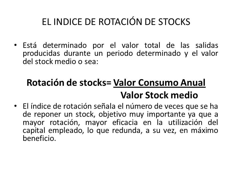 EL INDICE DE ROTACIÓN DE STOCKS Está determinado por el valor total de las salidas producidas durante un periodo determinado y el valor del stock medi