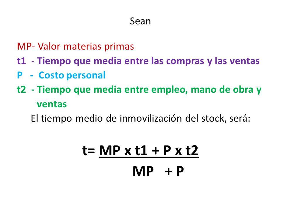 Sean MP- Valor materias primas t1 - Tiempo que media entre las compras y las ventas P - Costo personal t2 - Tiempo que media entre empleo, mano de obra y ventas El tiempo medio de inmovilización del stock, será: t= MP x t1 + P x t2 MP + P