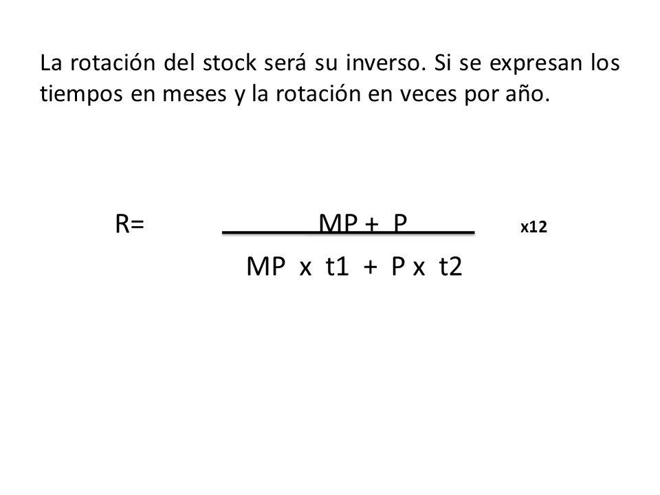 La rotación del stock será su inverso. Si se expresan los tiempos en meses y la rotación en veces por año. R= MP + P x12 MP x t1 + P x t2