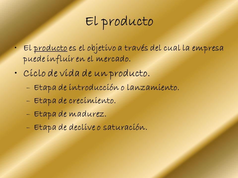 Los elementos del marketing Producto. –Ciclo de vida de un producto. Precio. Promoción. Distribución.