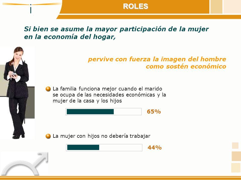 ROLES pervive con fuerza la imagen del hombre como sostén económico La familia funciona mejor cuando el marido se ocupa de las necesidades económicas