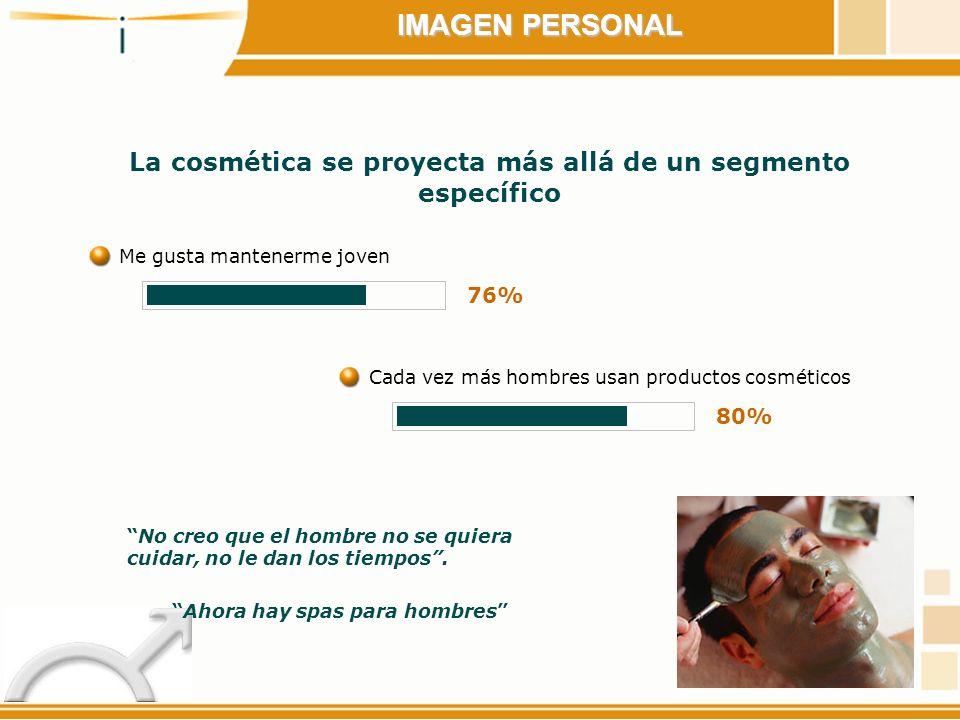 Ahora hay spas para hombres IMAGEN PERSONAL La cosmética se proyecta más allá de un segmento específico Me gusta mantenerme joven 76% Cada vez más hom