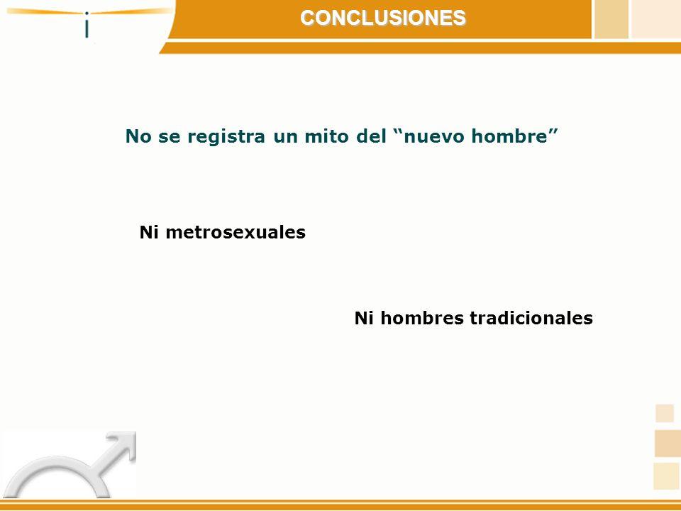 No se registra un mito del nuevo hombre Ni metrosexuales Ni hombres tradicionales CONCLUSIONES