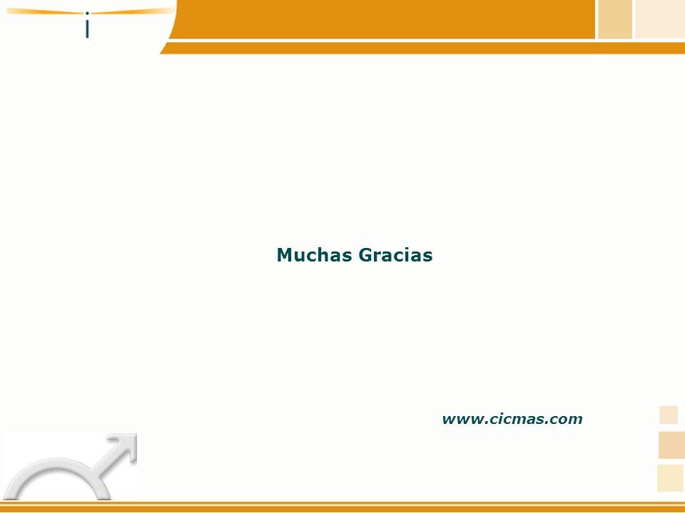 www.cicmas.com Muchas Gracias