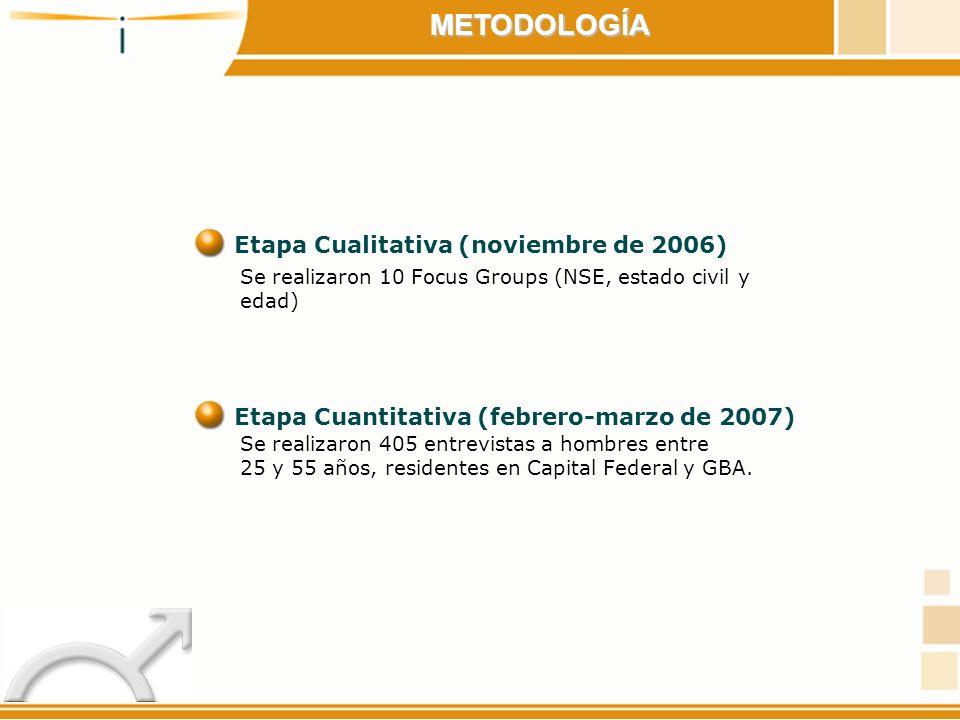 Etapa Cualitativa (noviembre de 2006) Se realizaron 10 Focus Groups (NSE, estado civil y edad) Etapa Cuantitativa (febrero-marzo de 2007) Se realizaro