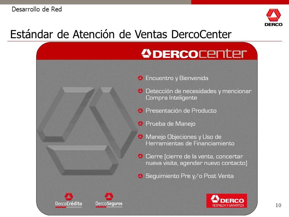 10 Desarrollo de Red Estándar de Atención de Ventas DercoCenter