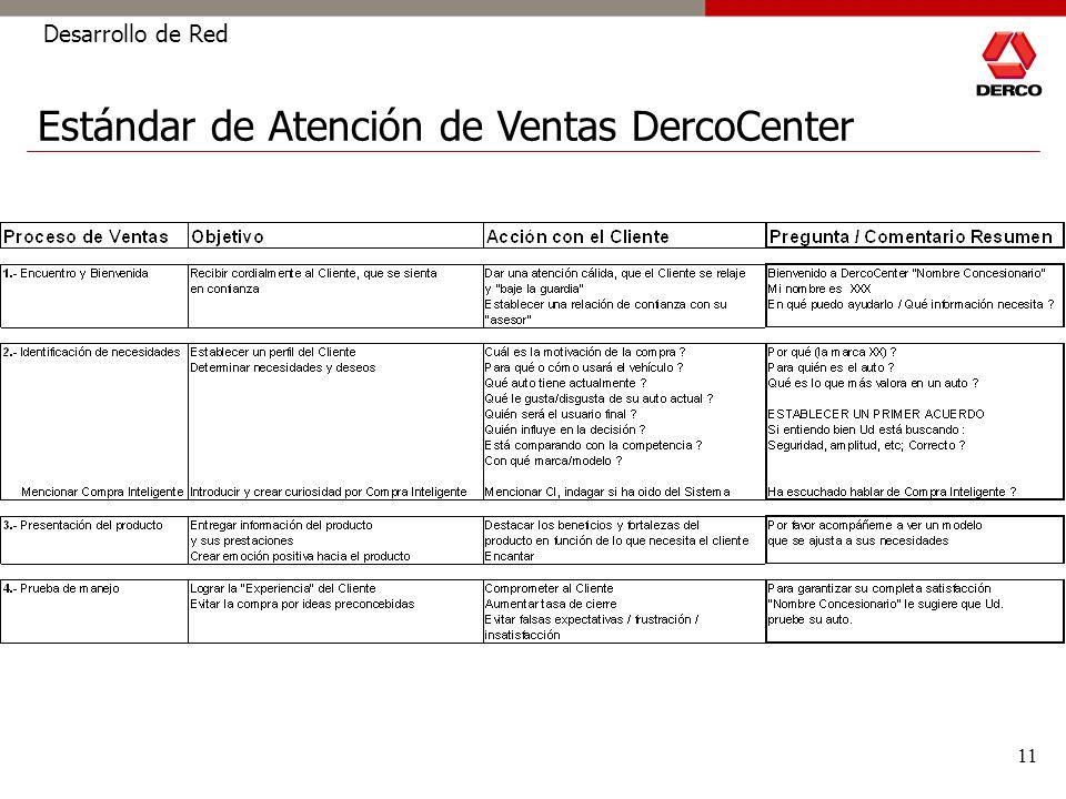 11 Desarrollo de Red Estándar de Atención de Ventas DercoCenter