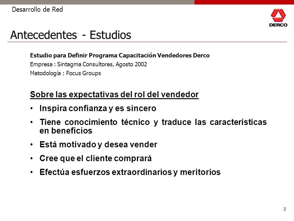 3 Estudio para Definir Programa Capacitación Vendedores Derco Empresa : Sintagma Consultores, Agosto 2002 Metodología : Focus Groups Sobre las expecta