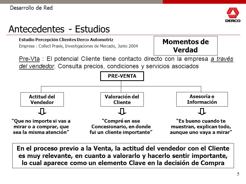 5 Estudio Percepción Clientes Derco Automotriz Empresa : Collect Praxis, Investigaciones de Mercado, Junio 2004 Pre-Vta : El potencial Cliente tiene contacto directo con la empresa a través del vendedor.