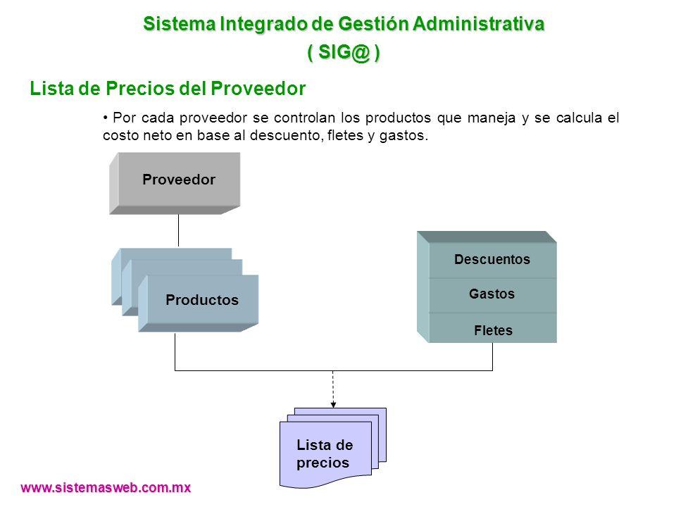 Lista de Precios del Proveedor Por cada proveedor se controlan los productos que maneja y se calcula el costo neto en base al descuento, fletes y gast