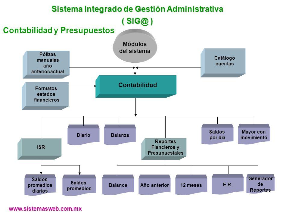 www.sistemasweb.com.mx BalanzaDiario Catálogo cuentas Mayor con movimiento Pólizas manuales año anterior/actual Módulos del sistema Saldos por día Sal