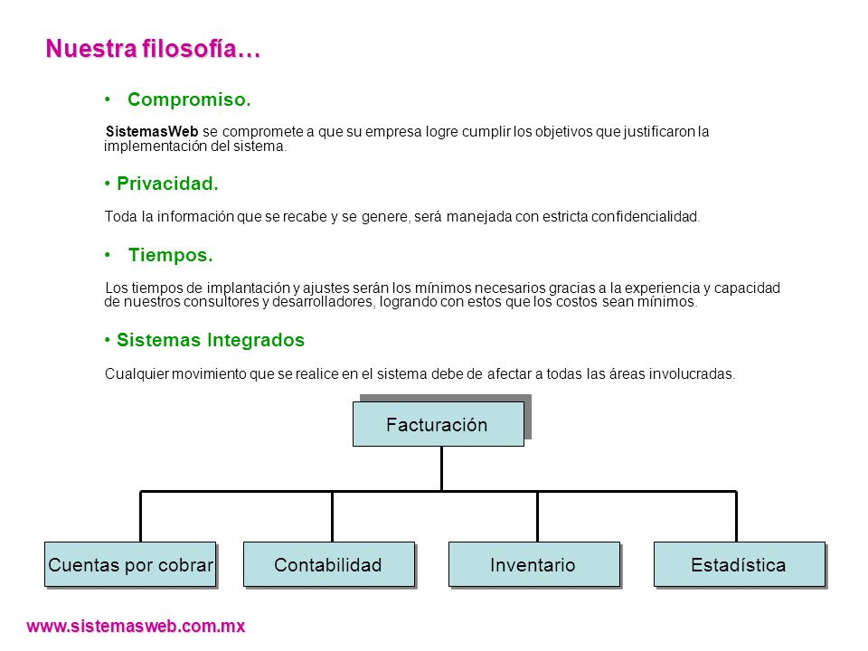 Menú principal y Módulos VENTAS.- Cotizaciones: Seguimiento y control.