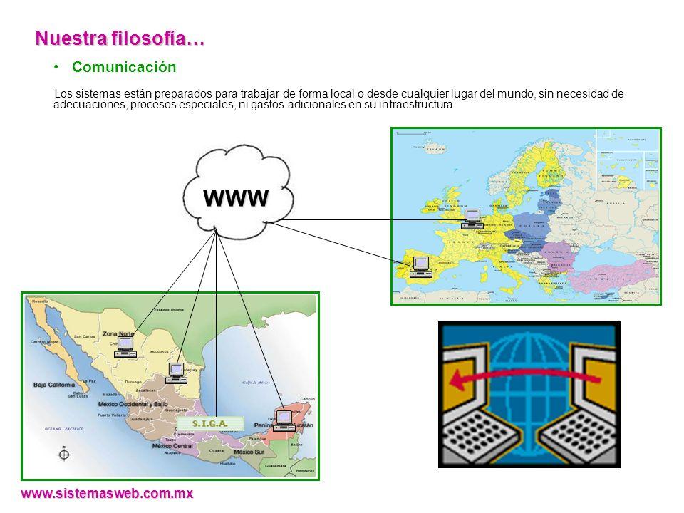 Comunicación Los sistemas están preparados para trabajar de forma local o desde cualquier lugar del mundo, sin necesidad de adecuaciones, procesos esp