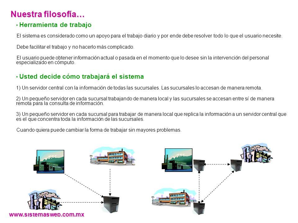 Contáctenos… Av.Acacias Lote 3 Manzana 10 Cd. Industrial Bruno Pagliai, Tejería, Ver.