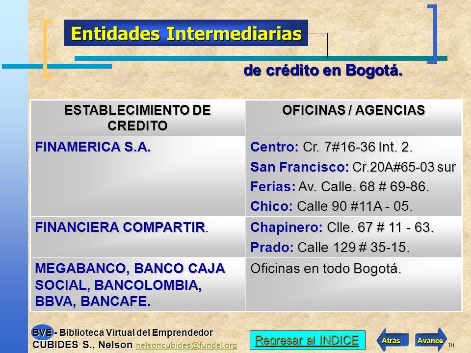 9 de crédito en Bogotá. Entidades Intermediarias FUNDACIONES Y ASOCIACIONES FINANCIERAS OFICINAS / AGENCIAS Corporación Mundial para la Mujer: A entre