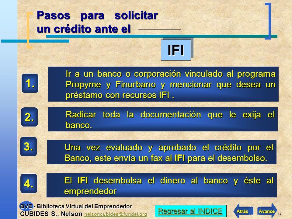 13 1. Instituto de Fomento Industrial Promueve la creación y el fomento empresarial en los sectores productivos que requieren complemento a la acción