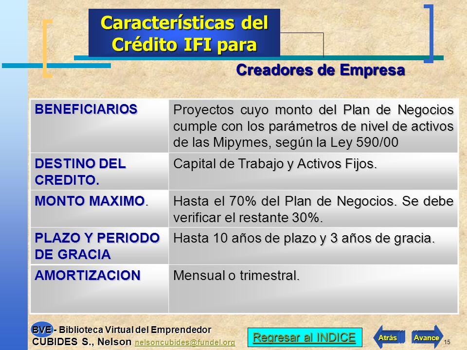 14 Pasos para solicitar un crédito ante el IFIIFI Ir a un banco o corporación vinculado al programa Propyme y Finurbano y mencionar que desea un prést