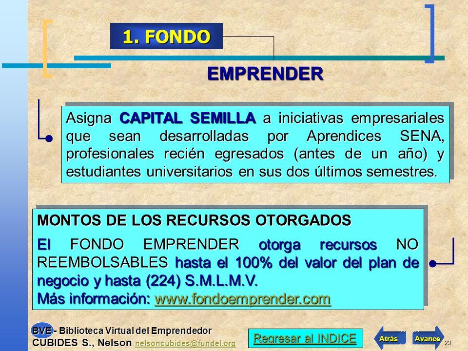 22 a través de convocatorias y premios, a saber: El gobierno apoya el emprendimiento 1. FONDO EMPRENDER. 2. PROYECTO PRYMEROS. 3. PREMIO INNOVA PARA P