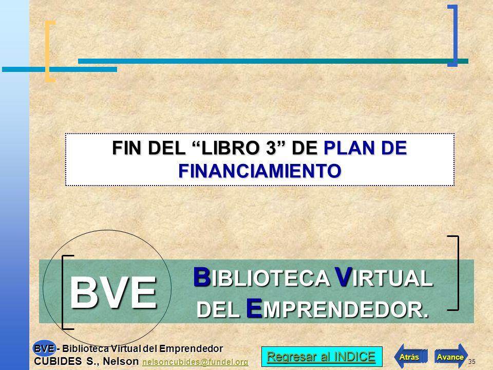 34 SOBRE ESTE TEMA www.fundel.org consulte la página web de FUNDEL. PARA MÁS INFORMACION Regresar al INDICE Regresar al INDICE Atrás Avance BVE - Bibl