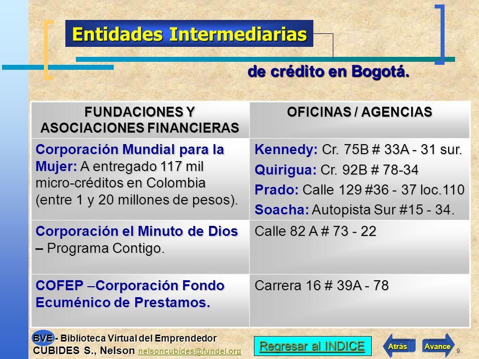 8 PROGRAMAS DE CREDITO PARA MICROEMPRESAS Regresar al INDICE Regresar al INDICE Atrás Avance BVE - Biblioteca Virtual del Emprendedor CUBIDES S., Nels