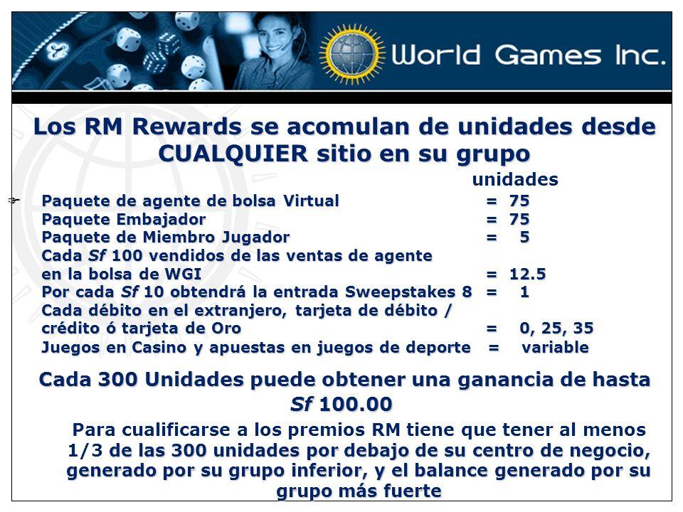 Los RM Rewards se acomulan de unidades desde CUALQUIER sitio en su grupo Cada 300 Unidades puede obtener una ganancia de hasta Sf 100.00 Cada 300 Unid