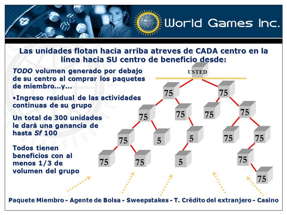 USTED 75 5 5 5 Paquete Miembro - Agente de Bolsa - Sweepstakes - T. Crédito del extranjero - Casino Las unidades flotan hacia arriba atreves de CADA c