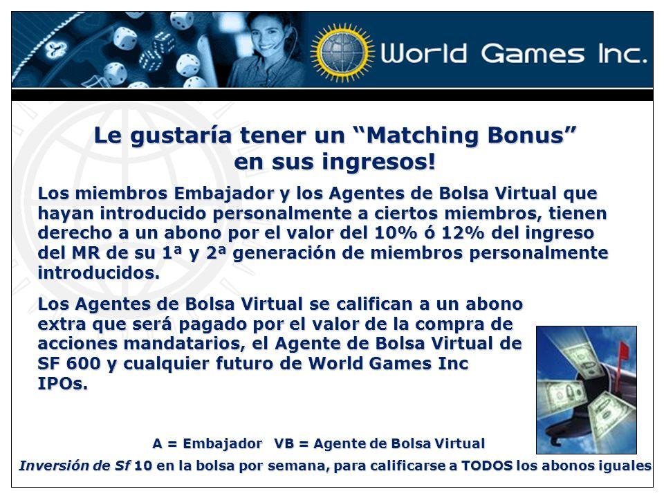 Le gustaría tener un Matching Bonus en sus ingresos! Los miembros Embajador y los Agentes de Bolsa Virtual que hayan introducido personalmente a ciert
