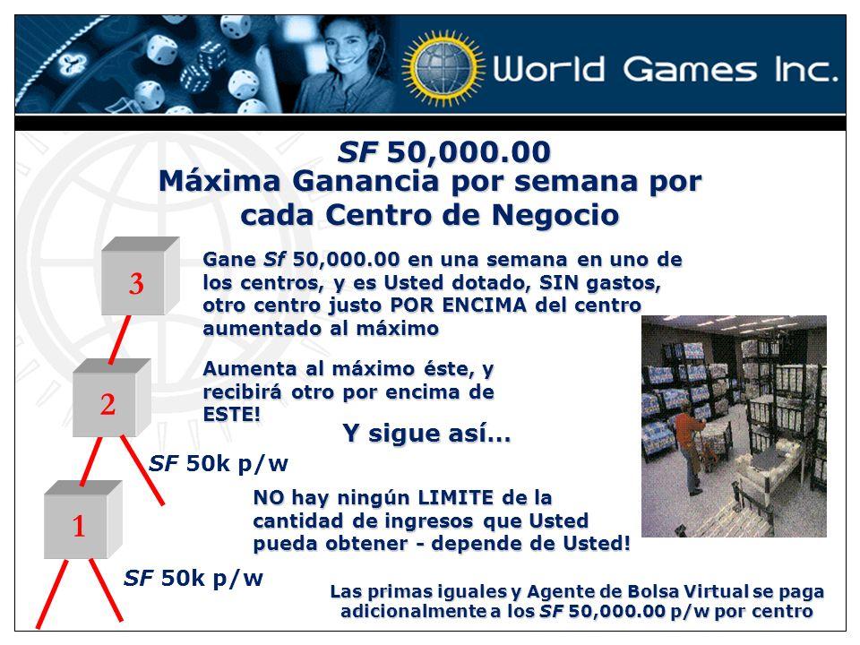 SF 50,000.00 Máxima Ganancia por semana por cada Centro de Negocio 1 2 SF 50k p/w 3 Gane Sf 50,000.00 en una semana en uno de los centros, y es Usted