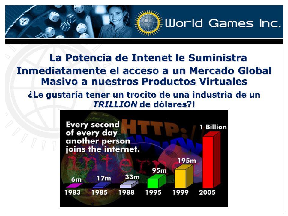 La Potencia de Intenet le Suministra Inmediatamente el acceso a un Mercado Global Masivo a nuestros Productos Virtuales ¿Le gustaría tener un trocito de una industria de un TRILLION de dólares?!