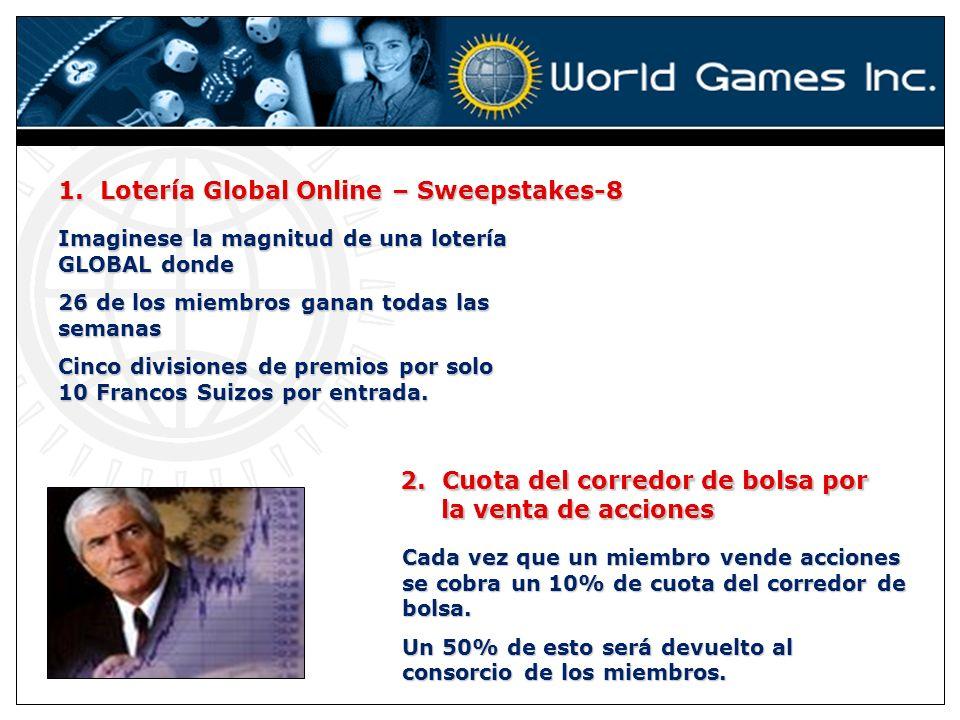 1. Lotería Global Online – Sweepstakes-8 Imaginese la magnitud de una lotería GLOBAL donde 26 de los miembros ganan todas las semanas Cinco divisiones