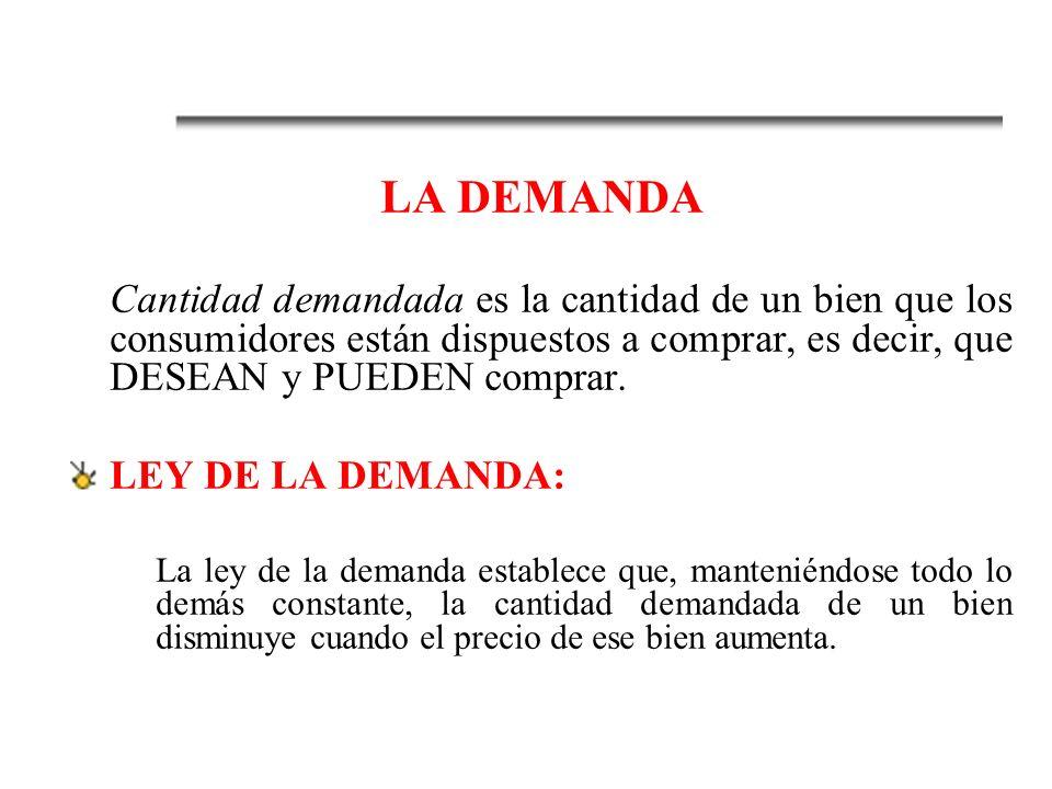 CONSTRUCCIÓN DEL MODELO a) Variables: Qd: Cantidad Demandada Qs: Cantidad Ofrecida P: Precio