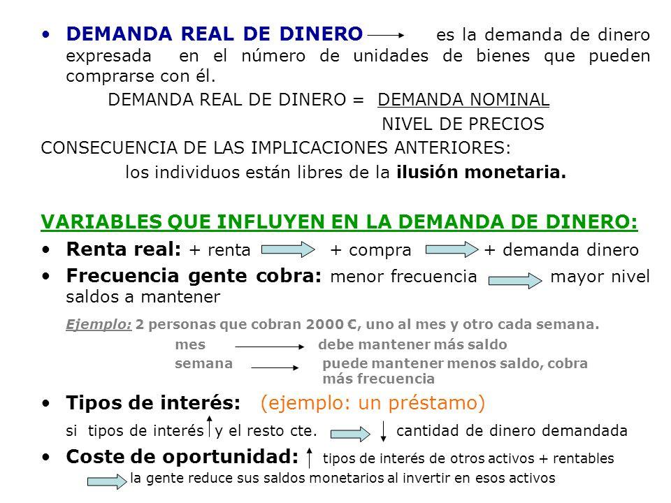 DEMANDA REAL DE DINERO es la demanda de dinero expresada en el número de unidades de bienes que pueden comprarse con él. DEMANDA REAL DE DINERO = DEMA