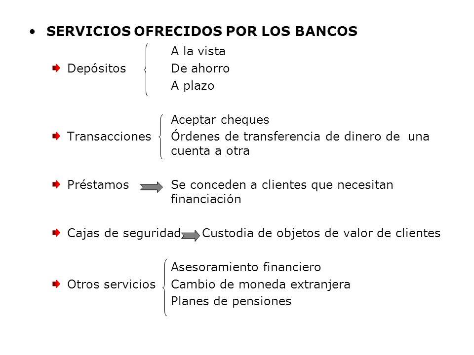SERVICIOS OFRECIDOS POR LOS BANCOS A la vista DepósitosDe ahorro A plazo Aceptar cheques TransaccionesÓrdenes de transferencia de dinero de una cuenta