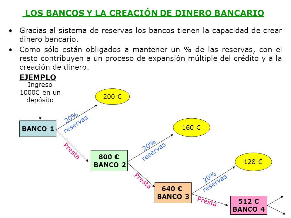 LOS BANCOS Y LA CREACIÓN DE DINERO BANCARIO Gracias al sistema de reservas los bancos tienen la capacidad de crear dinero bancario. Como sólo están ob
