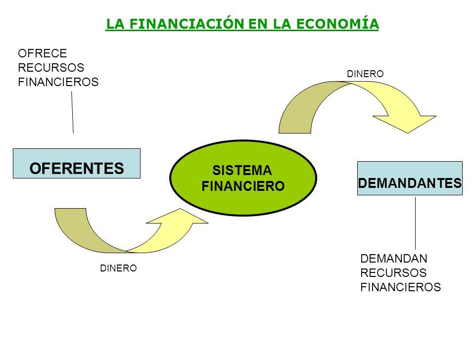 BANCA PRIVADA Mantienen parte de sus fondos en efectivo y otros los destinan a conceder financiación al sector privado y al público.
