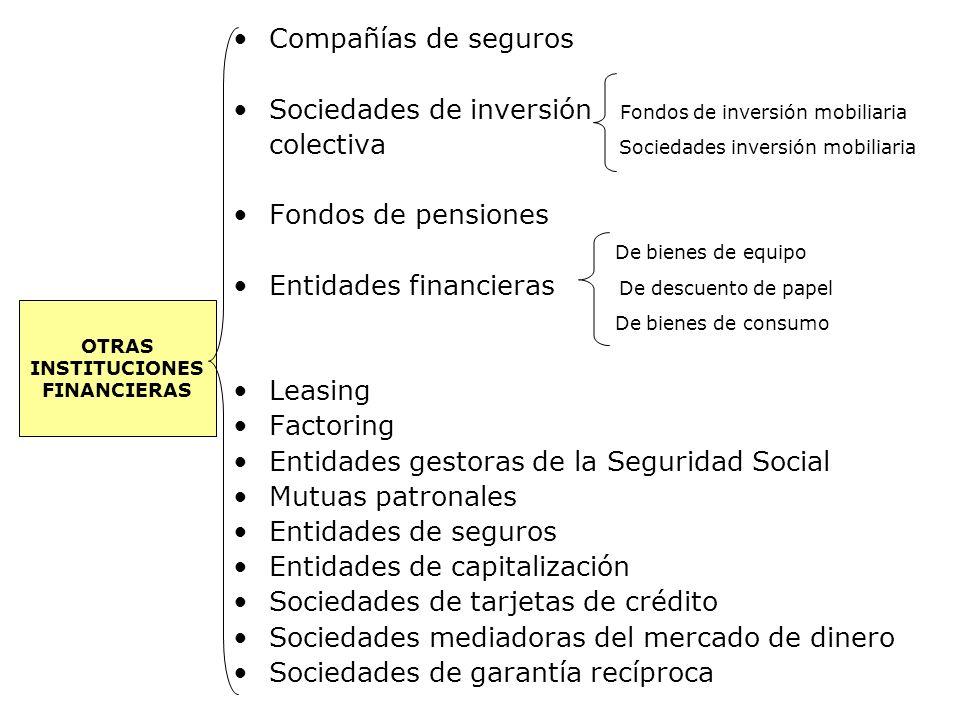 Compañías de seguros Sociedades de inversión Fondos de inversión mobiliaria colectiva Sociedades inversión mobiliaria Fondos de pensiones De bienes de