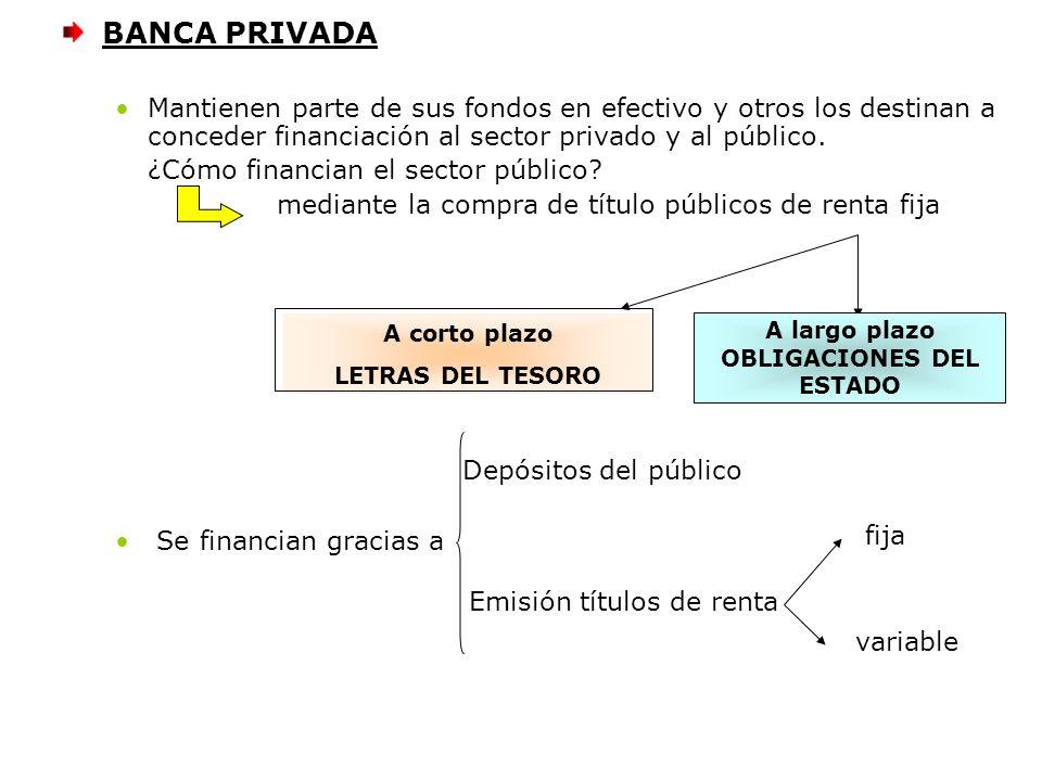 BANCA PRIVADA Mantienen parte de sus fondos en efectivo y otros los destinan a conceder financiación al sector privado y al público. ¿Cómo financian e