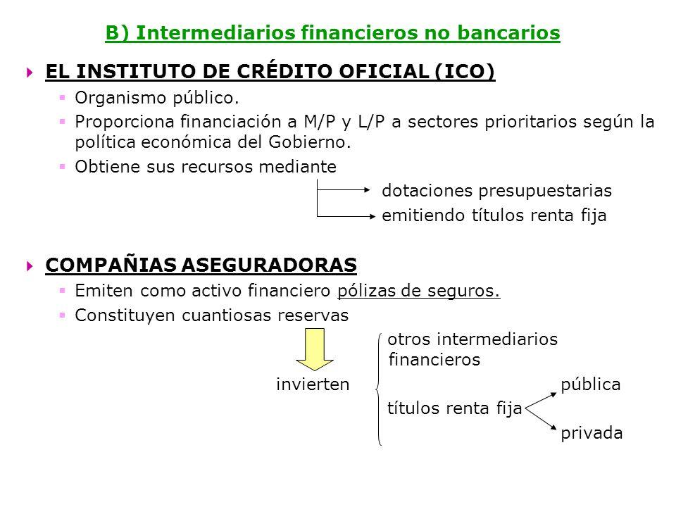 B) Intermediarios financieros no bancarios EL INSTITUTO DE CRÉDITO OFICIAL (ICO) Organismo público. Proporciona financiación a M/P y L/P a sectores pr