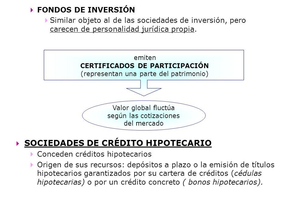 FONDOS DE INVERSIÓN Similar objeto al de las sociedades de inversión, pero carecen de personalidad jurídica propia. SOCIEDADES DE CRÉDITO HIPOTECARIO