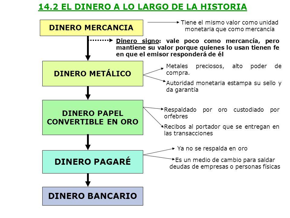 LOS BANCOS Y LA CREACIÓN DE DINERO BANCARIO Gracias al sistema de reservas los bancos tienen la capacidad de crear dinero bancario.