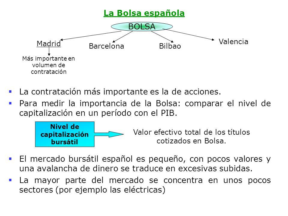 La Bolsa española La contratación más importante es la de acciones. Para medir la importancia de la Bolsa: comparar el nivel de capitalización en un p