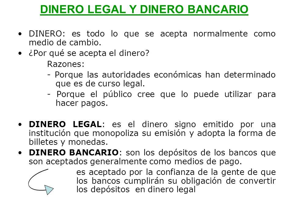 EN EL BALANCE DE LOS BANCOS BANCO 1 POSICIÓN INICIAL ACTIVO PASIVO RESERVAS 1000 TOTAL 1000 DEPÓSITOS 1000 TOTAL 1000 BANCO 1 POSICIÓN FINAL ACTIVO PASIVO RESERVAS 200 PRESTAMO 800 TOTAL 1000 DEPÓSITOS 1000 TOTAL 1000 BANCO 2ª GENERACIÓN INICIAL ACTIVO PASIVO RESERVAS 800 TOTAL 800 DEPÓSITOS 800 TOTAL 800 BANCO 2ª GENERACIÓN FINAL ACTIVO PASIVO RESERVAS 160 PRÉSTAMO 640 TOTAL 800 DEPÓSITOS 800 TOTAL 800