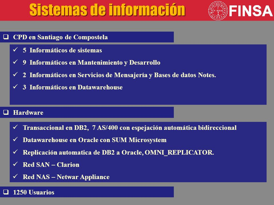 CPD en Santiago de Compostela 5 Informáticos de sistemas 9 Informáticos en Mantenimiento y Desarrollo 2 Informáticos en Servicios de Mensajería y Bases de datos Notes.