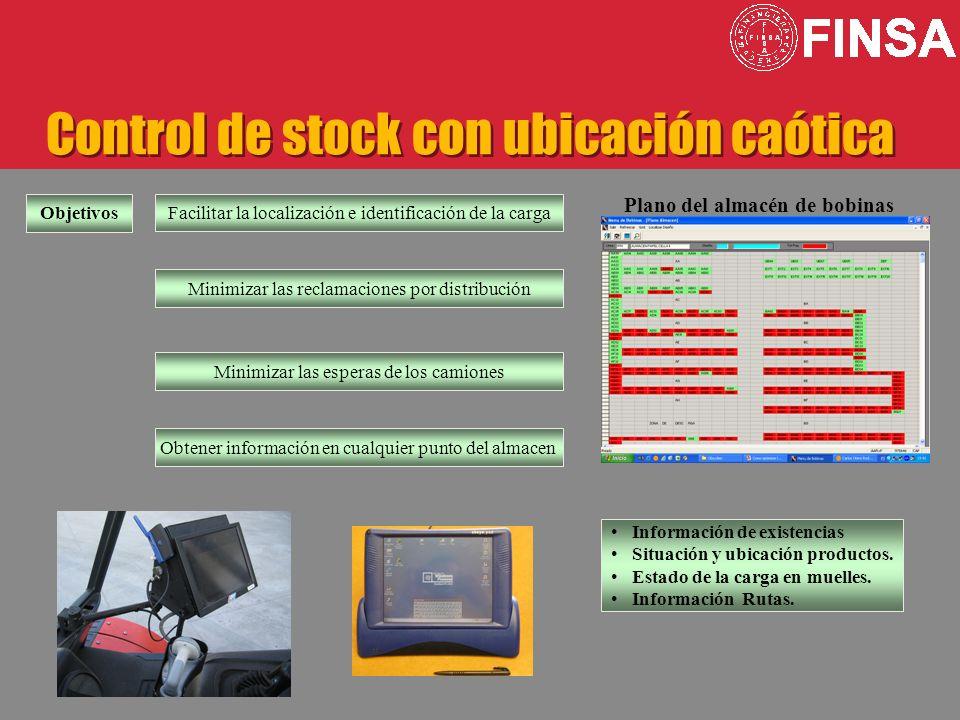 Control de stock con ubicación caótica Plano del almacén de bobinas Objetivos Facilitar la localización e identificación de la carga Minimizar las rec