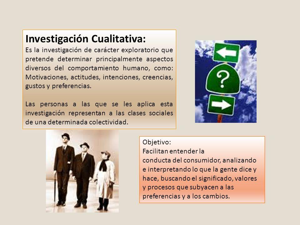 Investigación Cualitativa: Es la investigación de carácter exploratorio que pretende determinar principalmente aspectos diversos del comportamiento hu